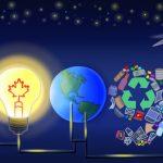 Google Doodle慶祝加拿大150歲了