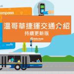 溫哥華交通捷運SkyTrain及大眾運輸系統Translink 康百世卡CompassCard