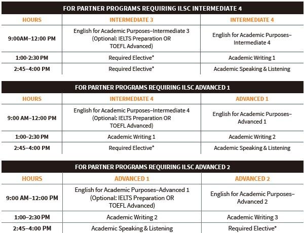 ilsc_pathway_schedule