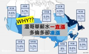 https://cdn.hellostudy.com.tw/wp-content/uploads/2019/05/24195931/%E6%BA%AB%E5%93%A5%E8%8F%AF%E6%A9%9F%E6%9C%83%E6%AF%94%E8%BC%83%E5%A5%BD-300x185.jpg